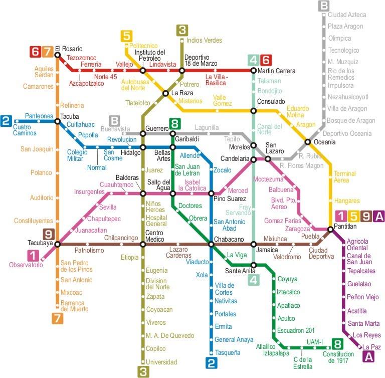 MetroDF